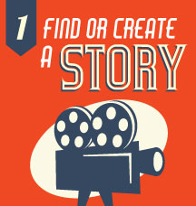 Find or create a story