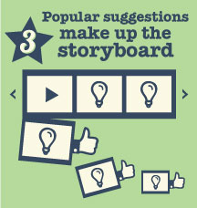 Popular suggestions make up the storyboard